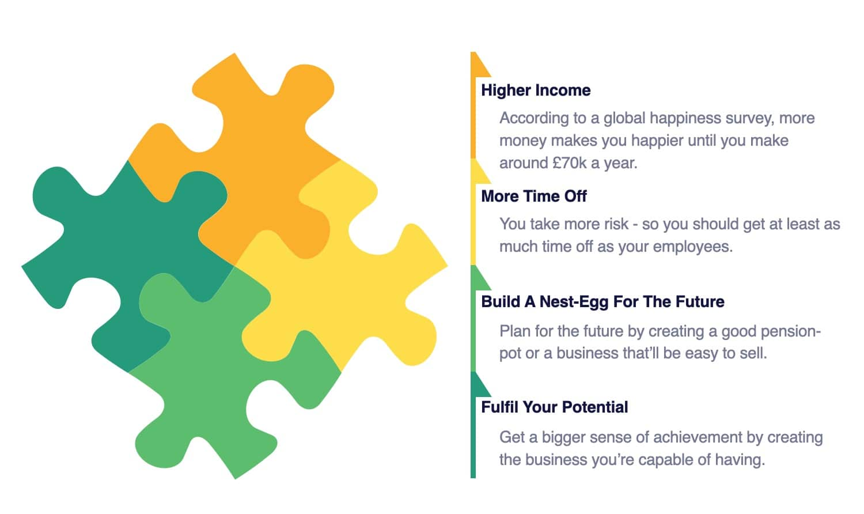 benefits of business coaching diagram