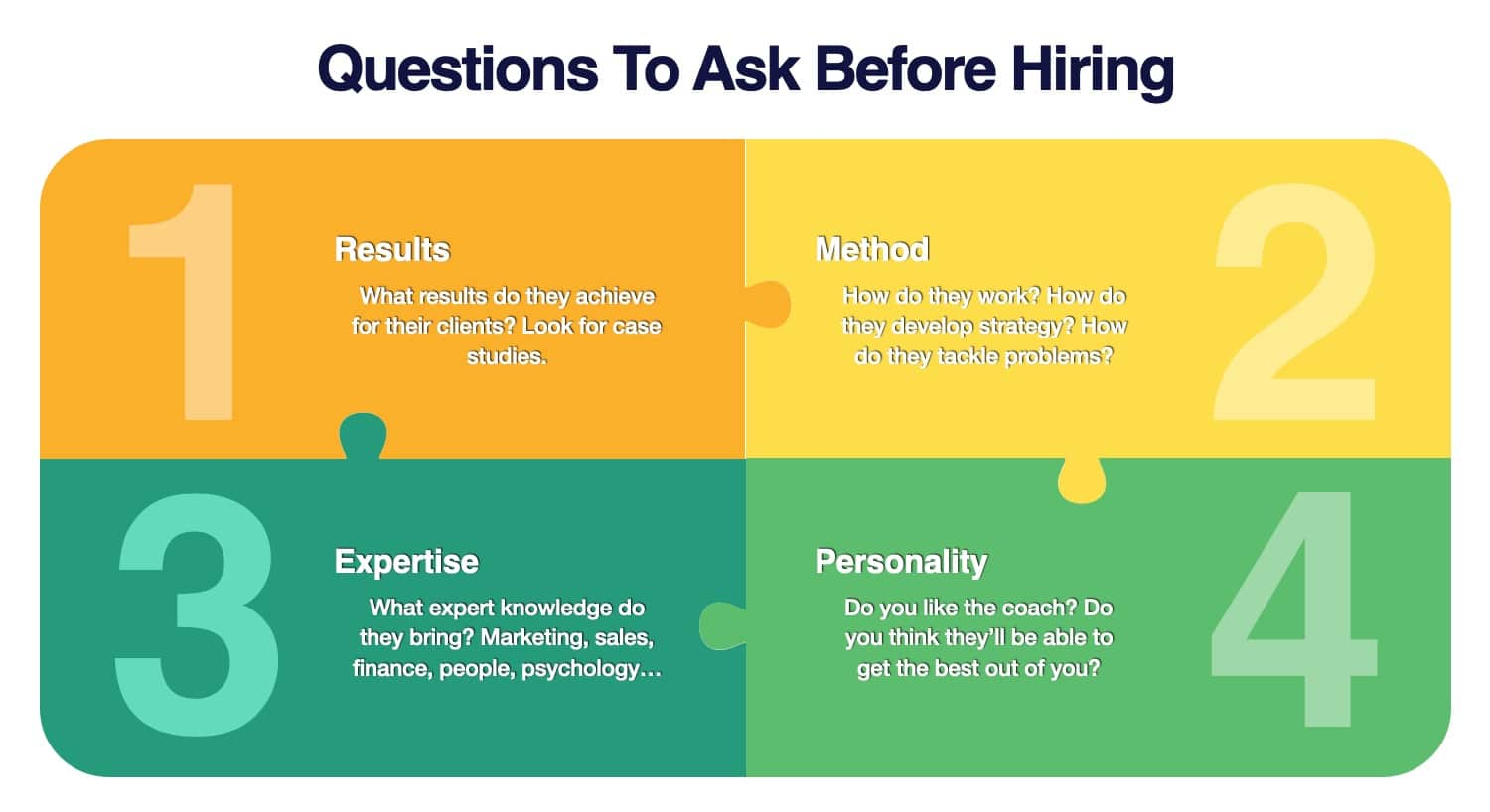 qjuestions to ask before hiring a business coach